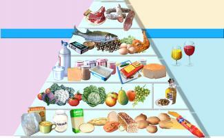 Ilustración Pirámide de la alimentación saludable